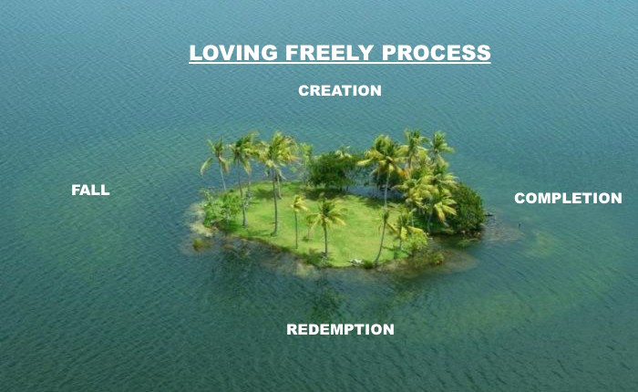 Loving Freely – The Process